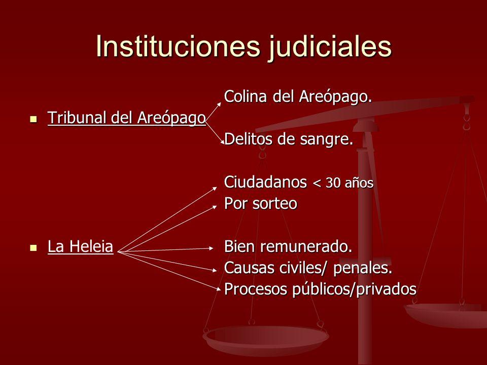 Instituciones judiciales