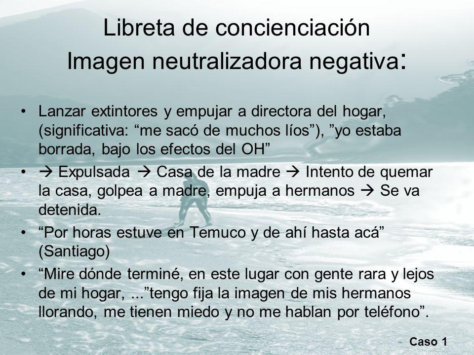 Libreta de concienciación Imagen neutralizadora negativa: