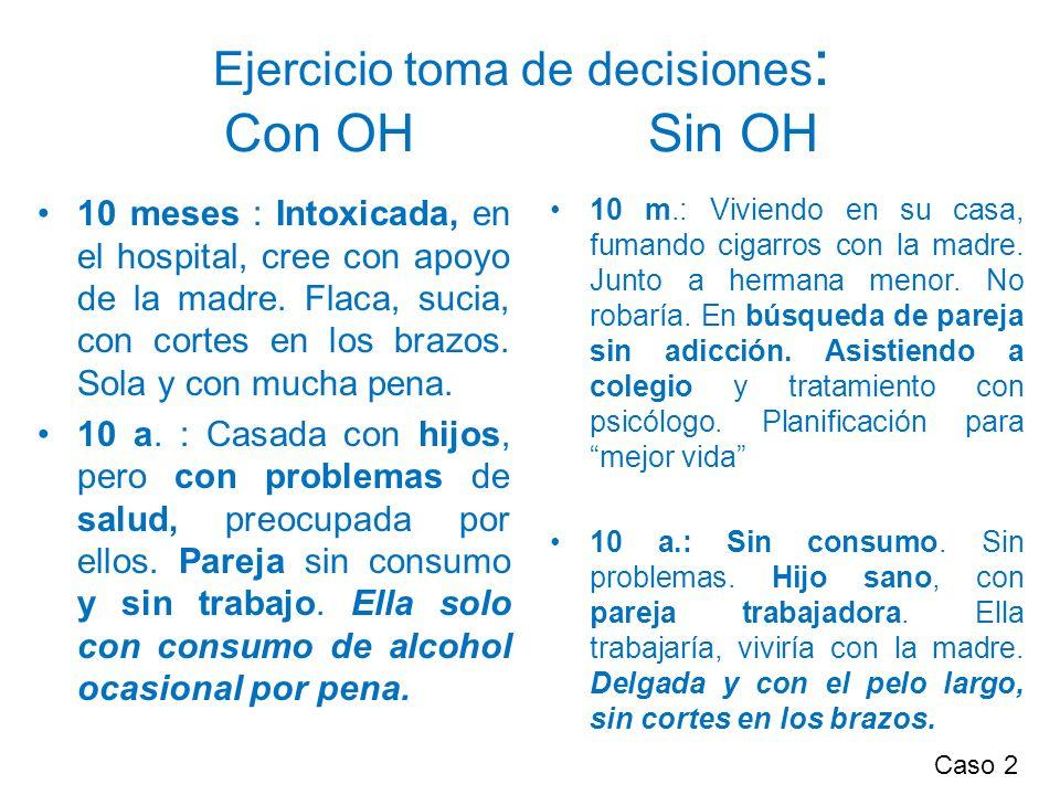 Ejercicio toma de decisiones: Con OH Sin OH