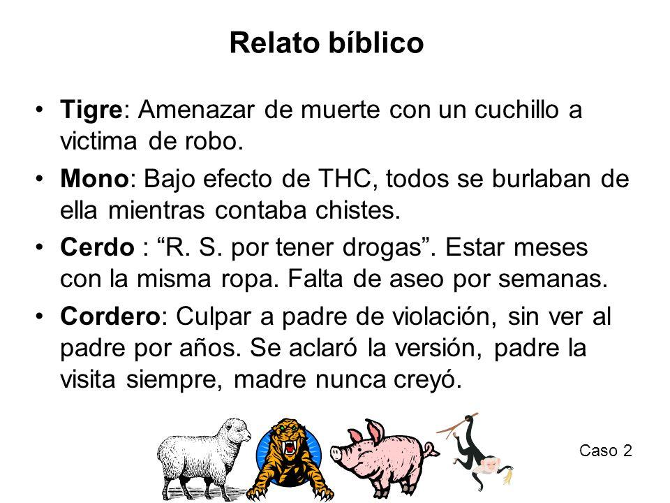 Relato bíblico Tigre: Amenazar de muerte con un cuchillo a victima de robo.