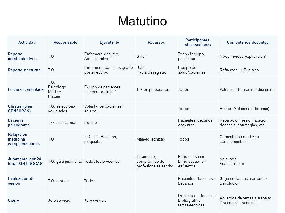 Participantes-observaciones Comentarios-docentes.