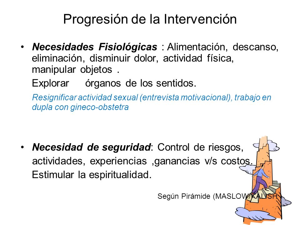 Progresión de la Intervención