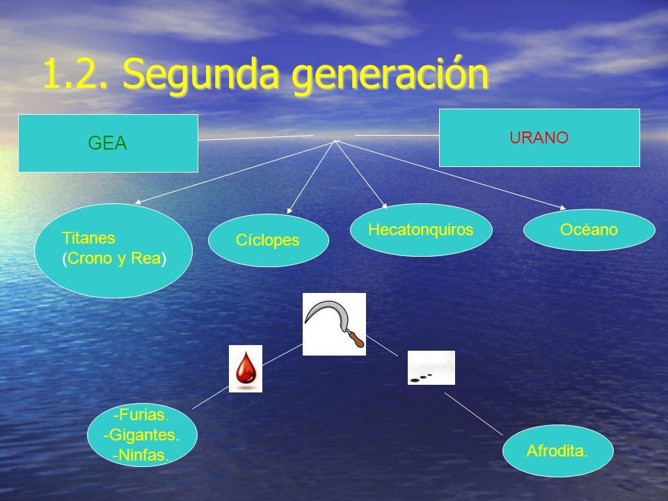 1.2. Segunda generación GEA URANO Hecatonquiros Océano Cíclopes