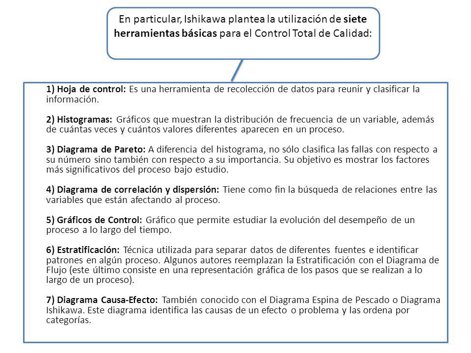 En particular, Ishikawa plantea la utilización de siete herramientas básicas para el Control Total de Calidad: