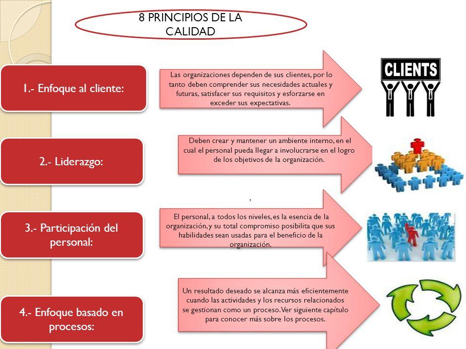 8 PRINCIPIOS DE LA CALIDAD