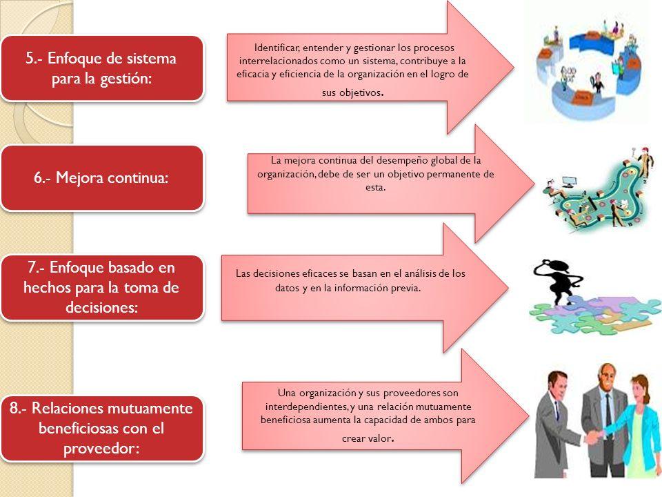 5.- Enfoque de sistema para la gestión: