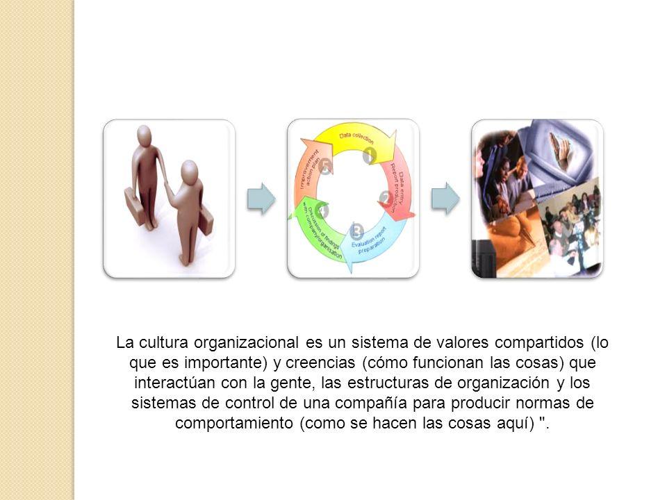 La cultura organizacional es un sistema de valores compartidos (lo que es importante) y creencias (cómo funcionan las cosas) que interactúan con la gente, las estructuras de organización y los sistemas de control de una compañía para producir normas de comportamiento (como se hacen las cosas aquí) .