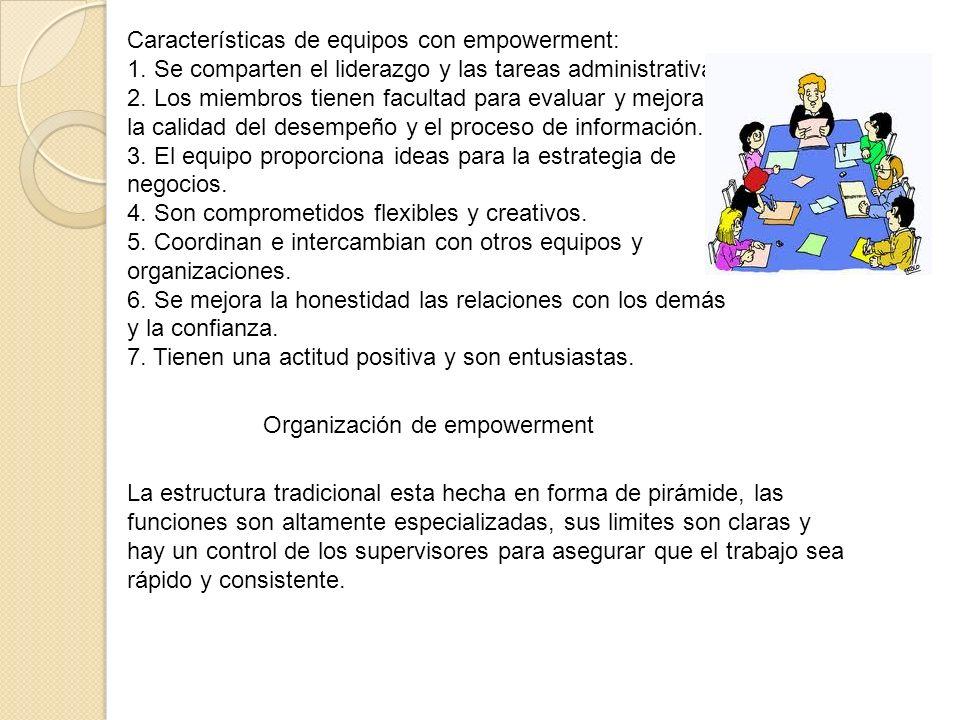 Características de equipos con empowerment: