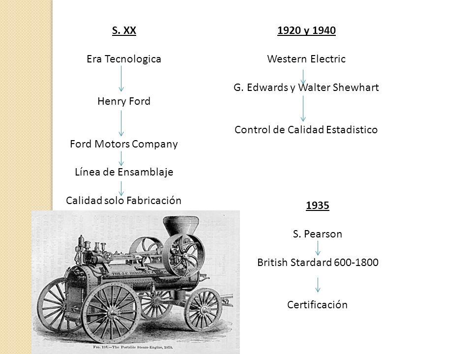 Calidad solo Fabricación 1920 y 1940 Western Electric