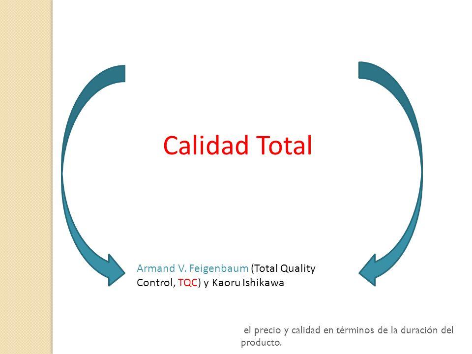 Calidad Total Armand V. Feigenbaum (Total Quality Control, TQC) y Kaoru Ishikawa.
