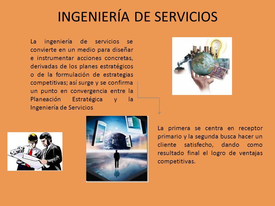 INGENIERÍA DE SERVICIOS