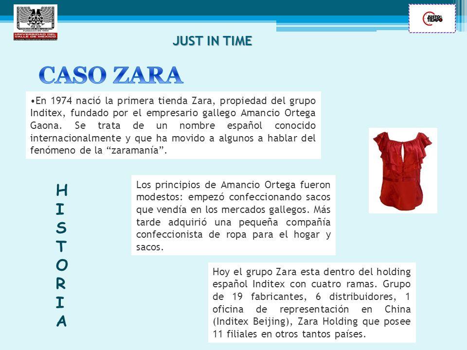 CASO ZARA HISTORIA JUST IN TIME
