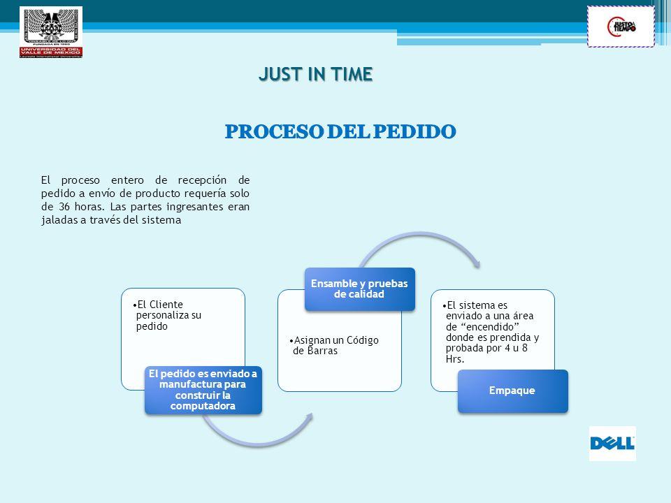 JUST IN TIME PROCESO DEL PEDIDO