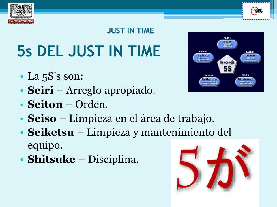 5s DEL JUST IN TIME La 5S s son: Seiri – Arreglo apropiado.