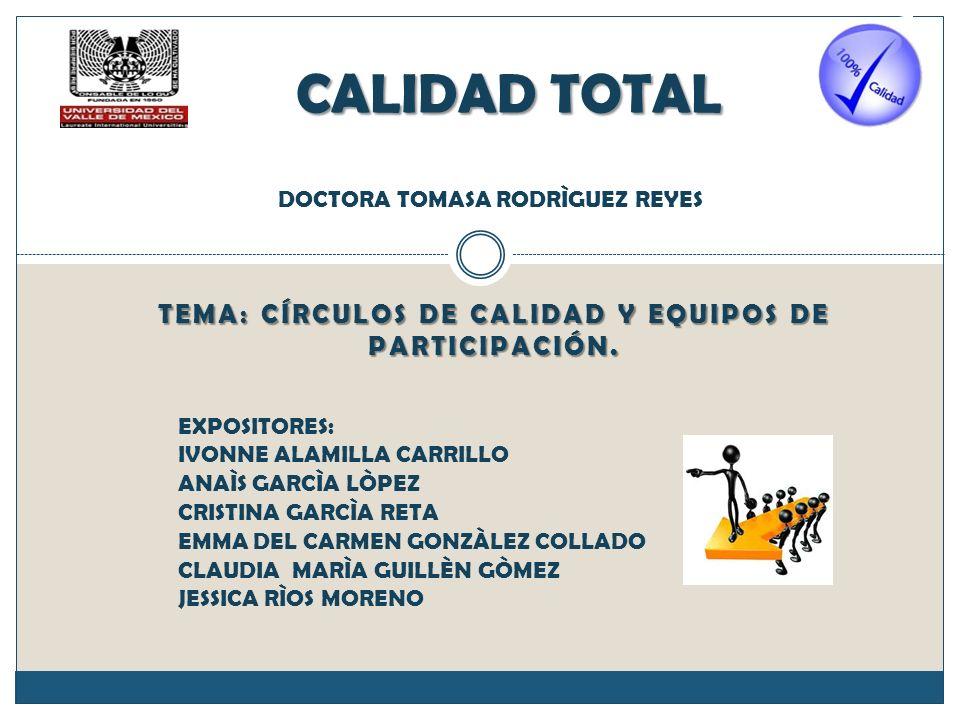 Tema: CÍRCULOS DE CALIDAD Y EQUIPOS DE PARTICIPACIÓN.