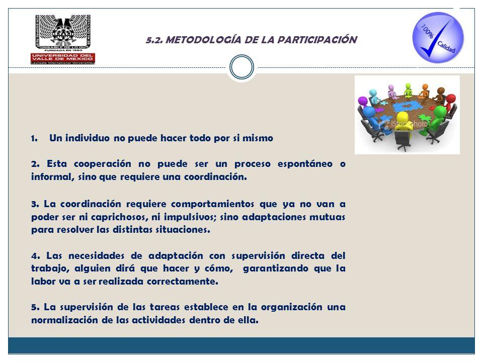 5.2. METODOLOGÍA DE LA PARTICIPACIÓN