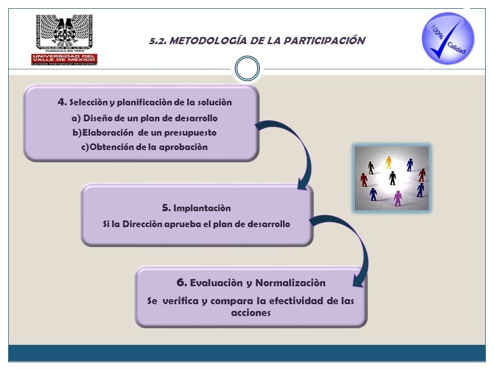 6. Evaluaciòn y Normalizaciòn