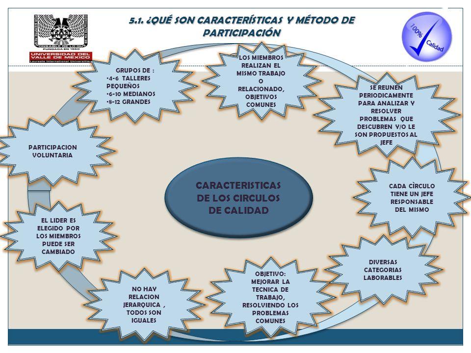5.1. ¿QUÉ SON CARACTERÍSTICAS Y MÉTODO DE PARTICIPACIÓN