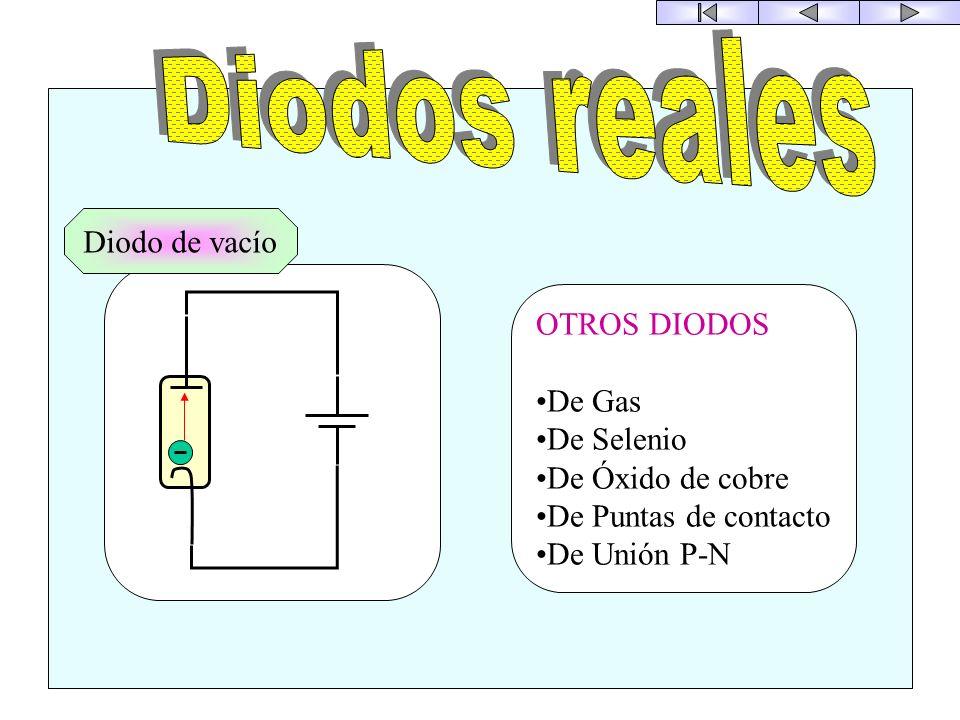 Diodos reales Diodo de vacío OTROS DIODOS De Gas De Selenio
