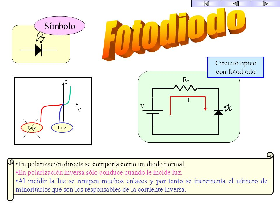 Circuito típico con fotodiodo