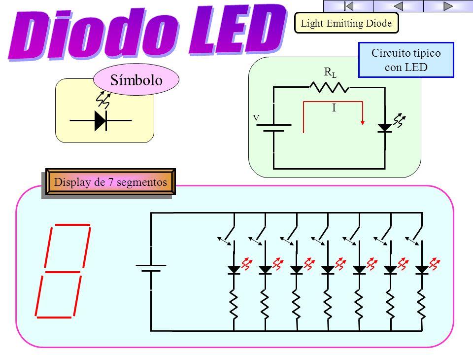 Circuito típico con LED