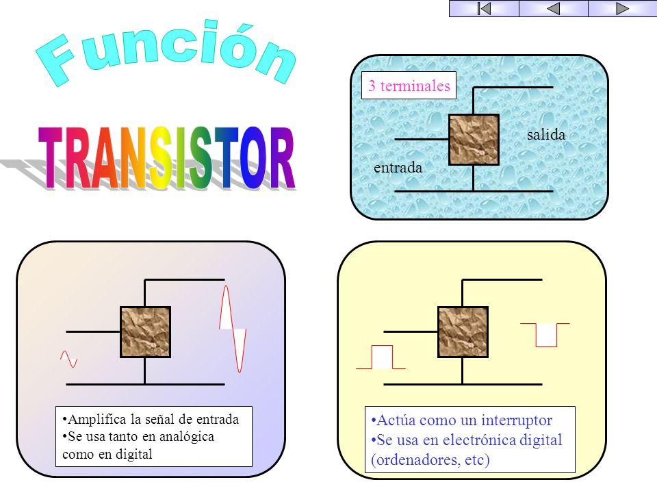 Función TRANSISTOR 3 terminales salida entrada
