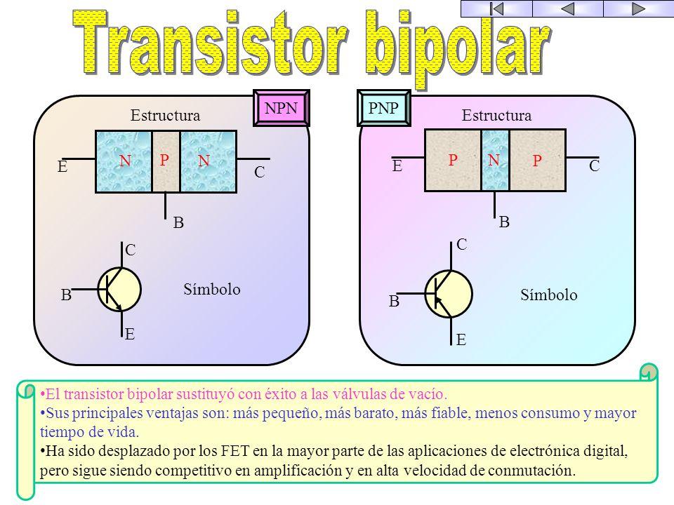 Transistor bipolar NPN PNP Estructura Estructura N P N P N P E E C C B