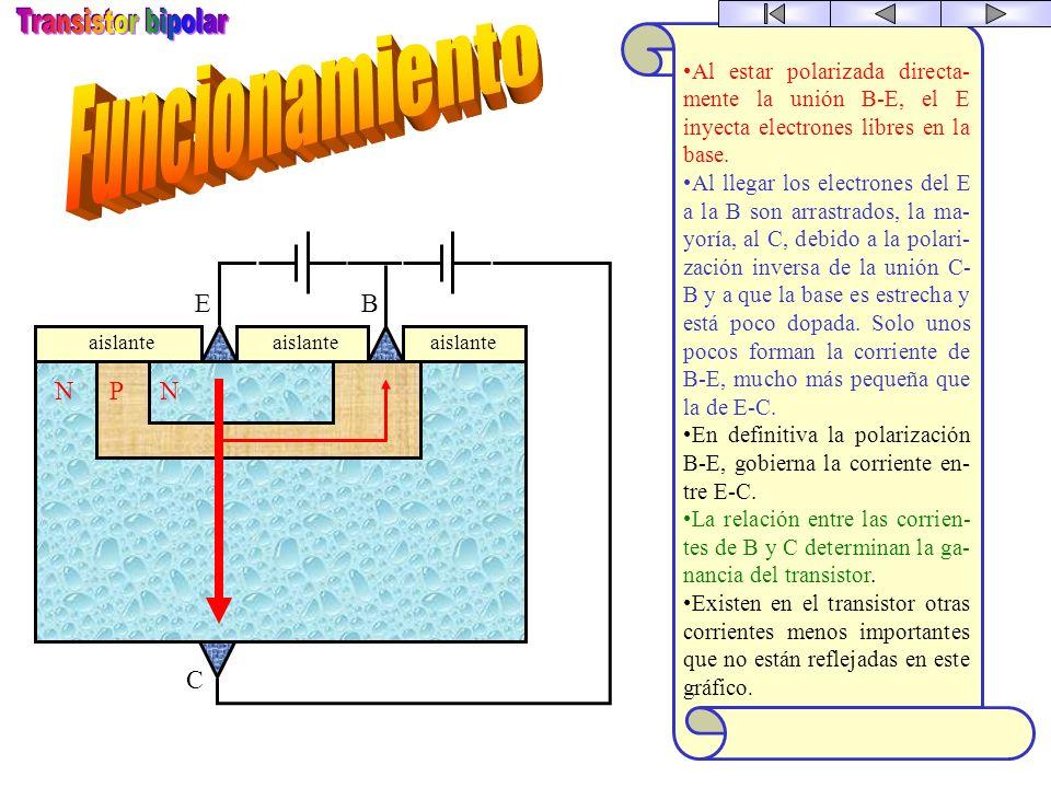 Transistor bipolar Funcionamiento E B N P N C
