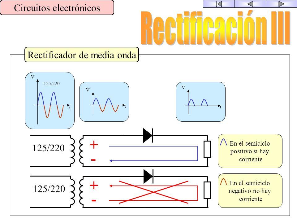 Rectificación III + - + - Circuitos electrónicos