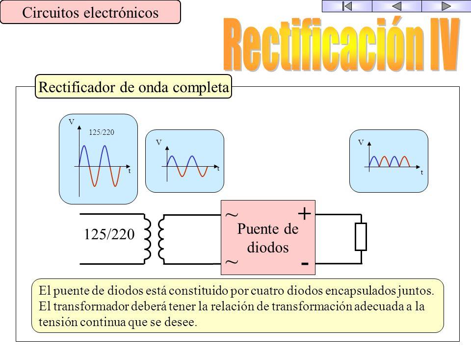 Rectificación IV + ~ - Circuitos electrónicos