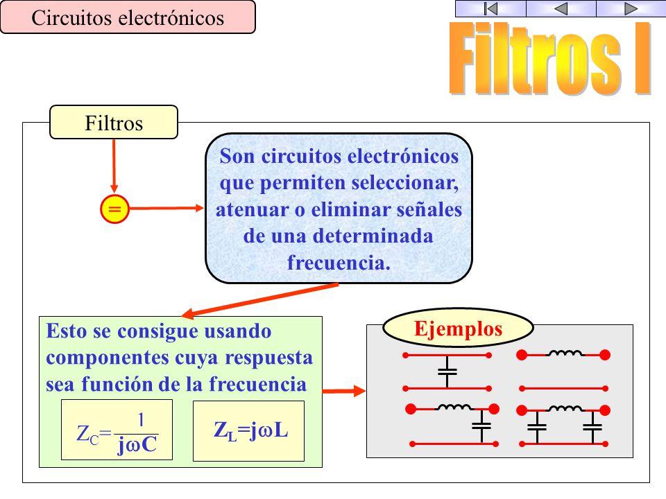Filtros I Circuitos electrónicos Filtros Son circuitos electrónicos