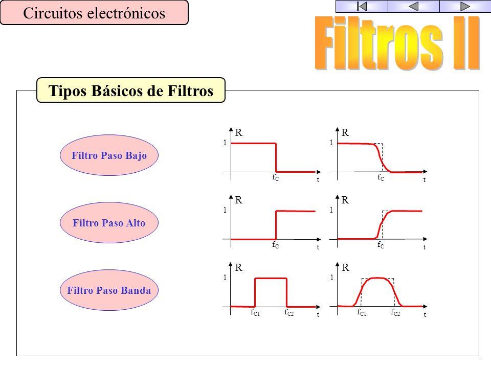 Tipos Básicos de Filtros