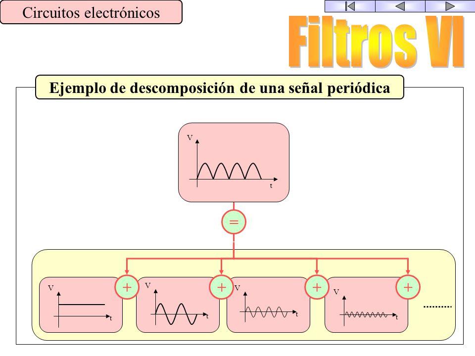 Ejemplo de descomposición de una señal periódica