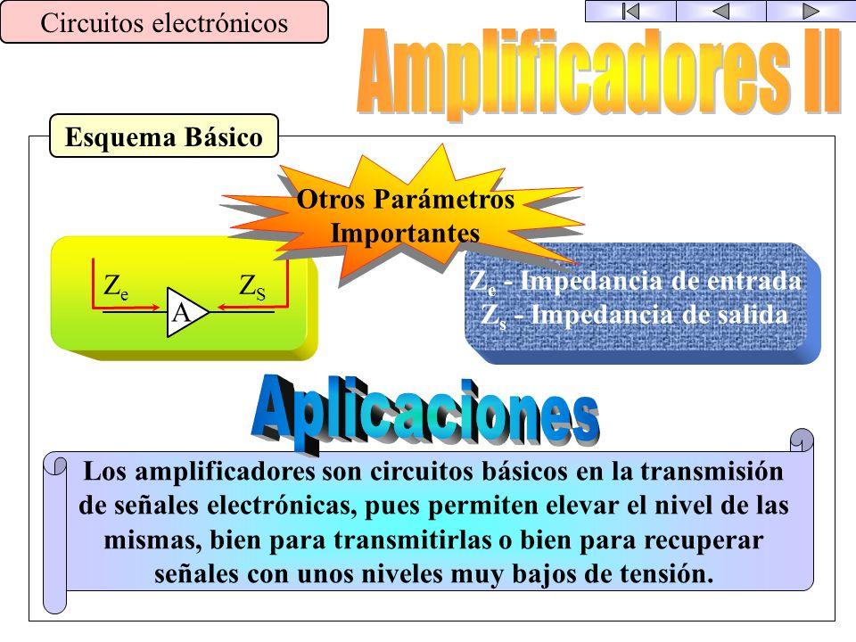 Amplificadores II Aplicaciones Circuitos electrónicos Esquema Básico