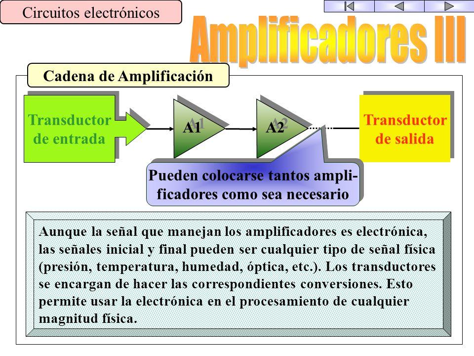Amplificadores III Circuitos electrónicos Cadena de Amplificación