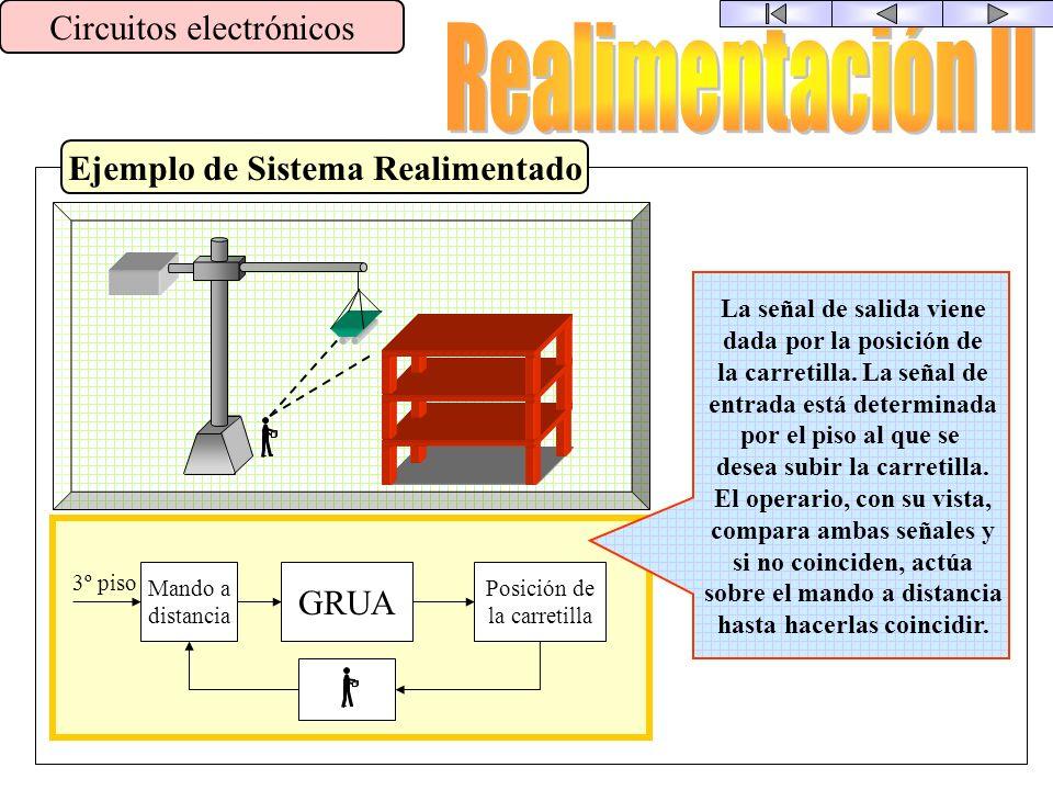 Ejemplo de Sistema Realimentado