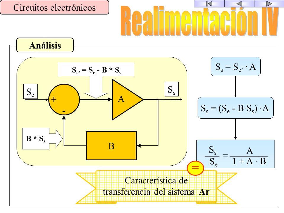 Realimentación IV = Circuitos electrónicos Análisis Ss = Se' · A Ss Se