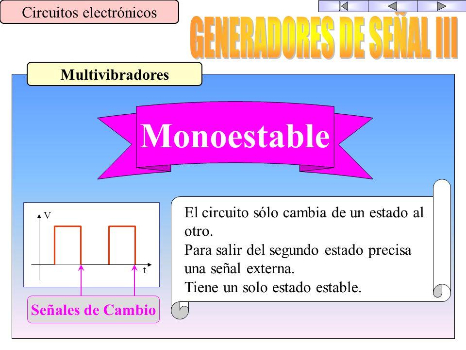Monoestable GENERADORES DE SEÑAL III Circuitos electrónicos