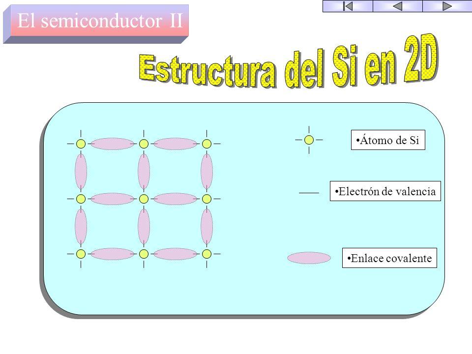 Estructura del Si en 2D El semiconductor II Átomo de Si