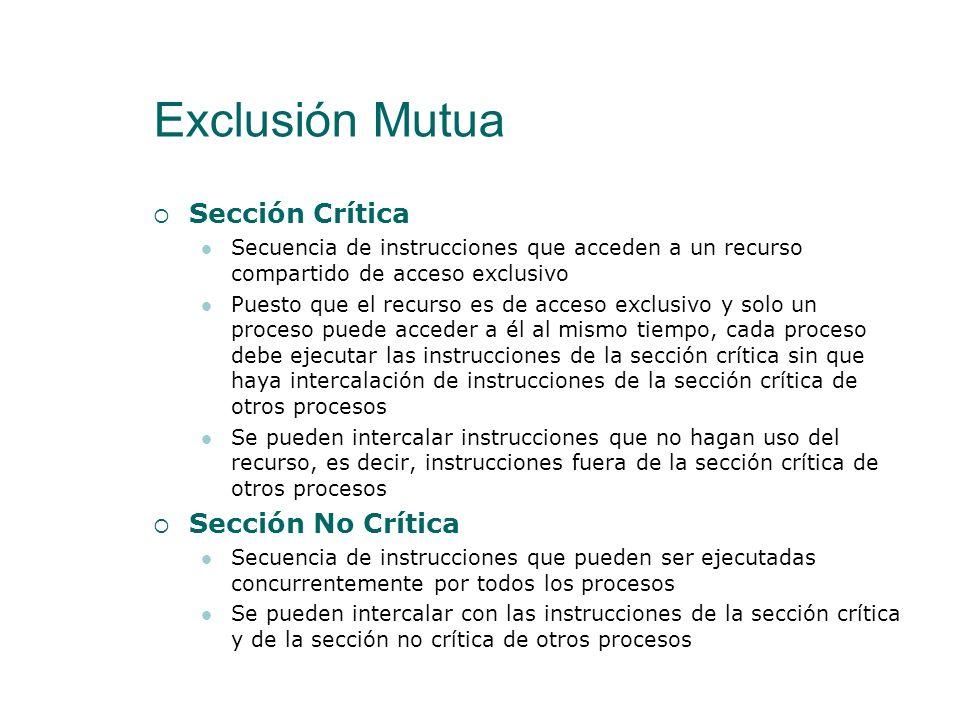 Exclusión Mutua Sección Crítica Sección No Crítica