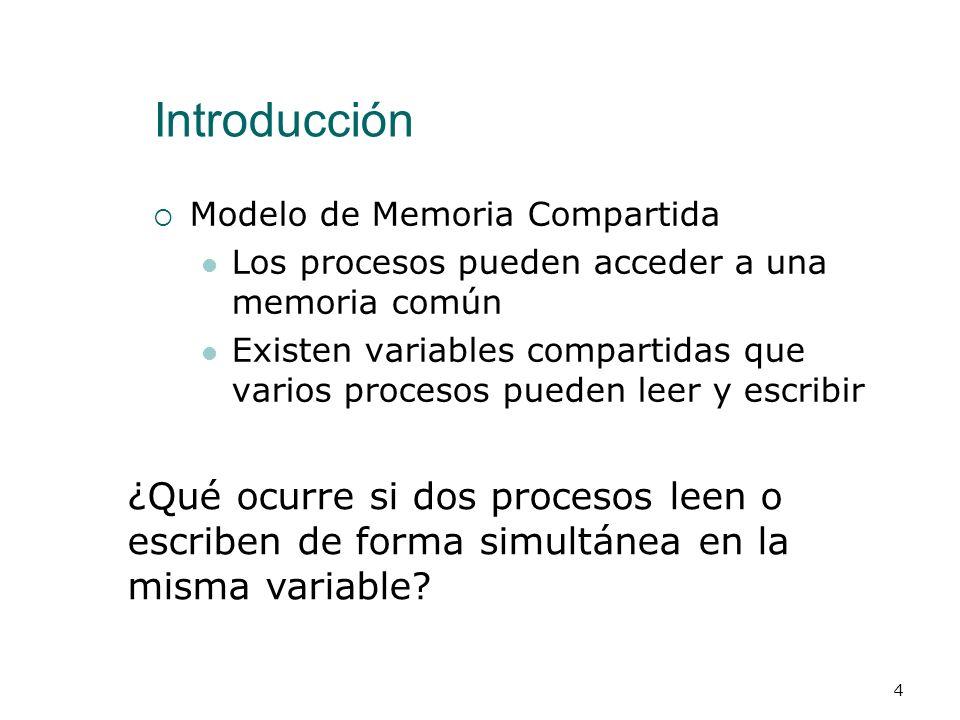 Introducción Modelo de Memoria Compartida. Los procesos pueden acceder a una memoria común.