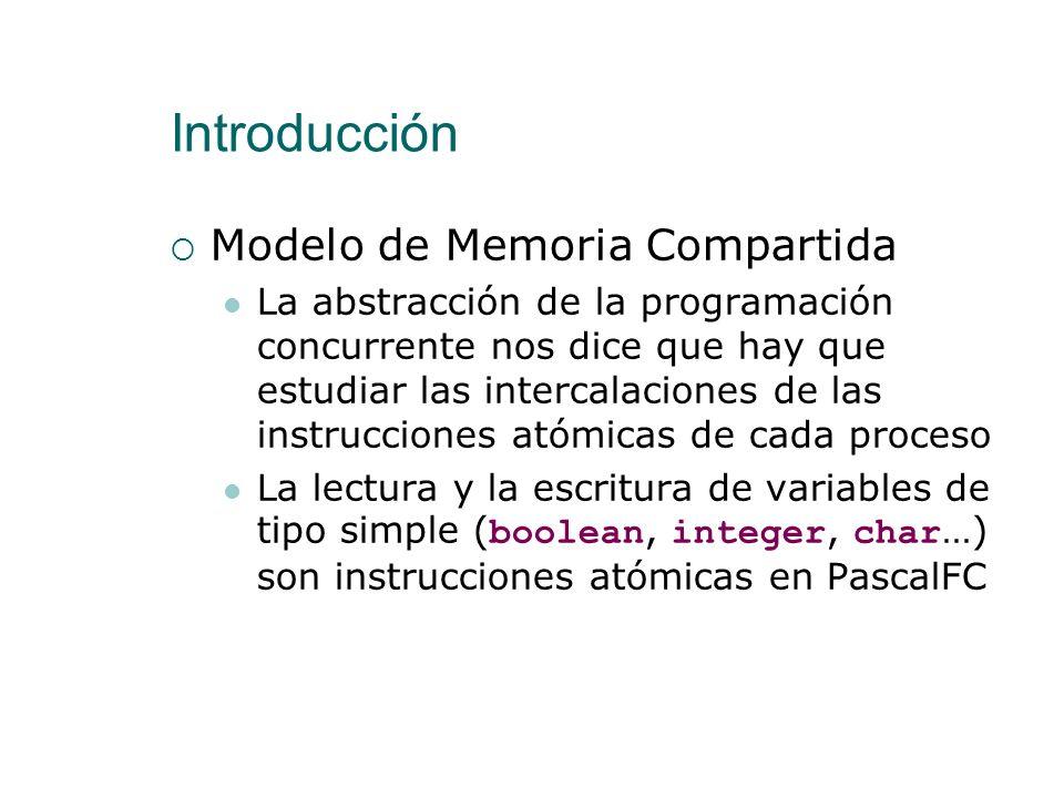 Introducción Modelo de Memoria Compartida