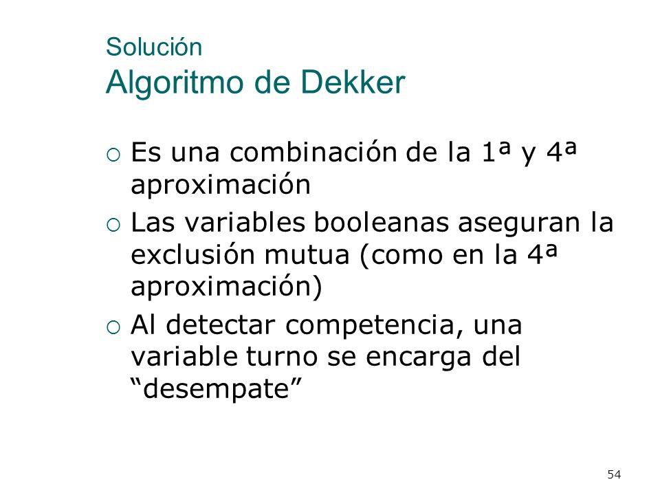 Solución Algoritmo de Dekker