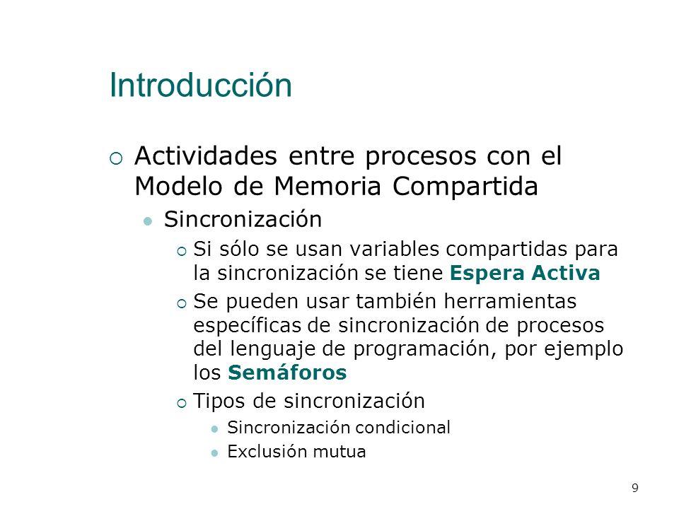 Introducción Actividades entre procesos con el Modelo de Memoria Compartida. Sincronización.