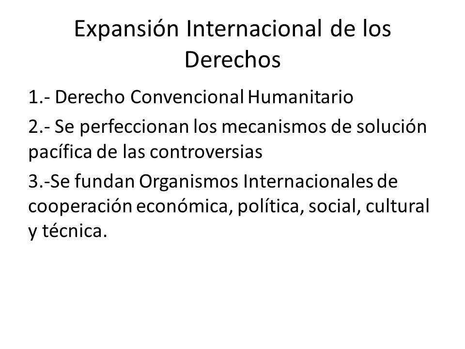 Expansión Internacional de los Derechos