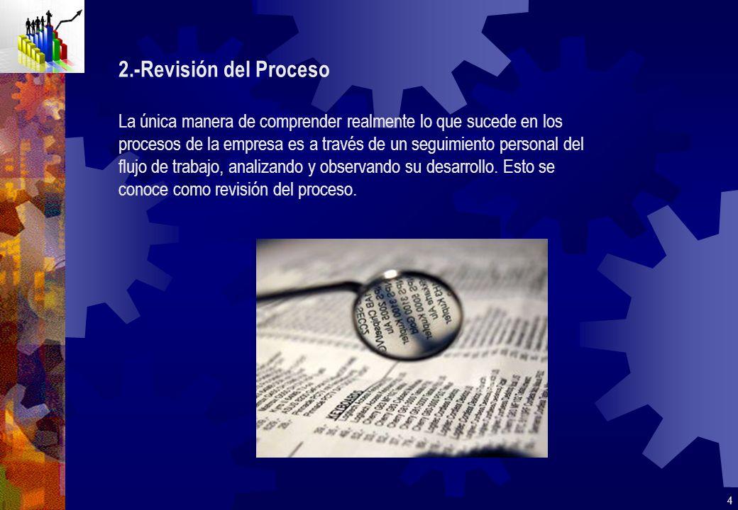 2.-Revisión del Proceso