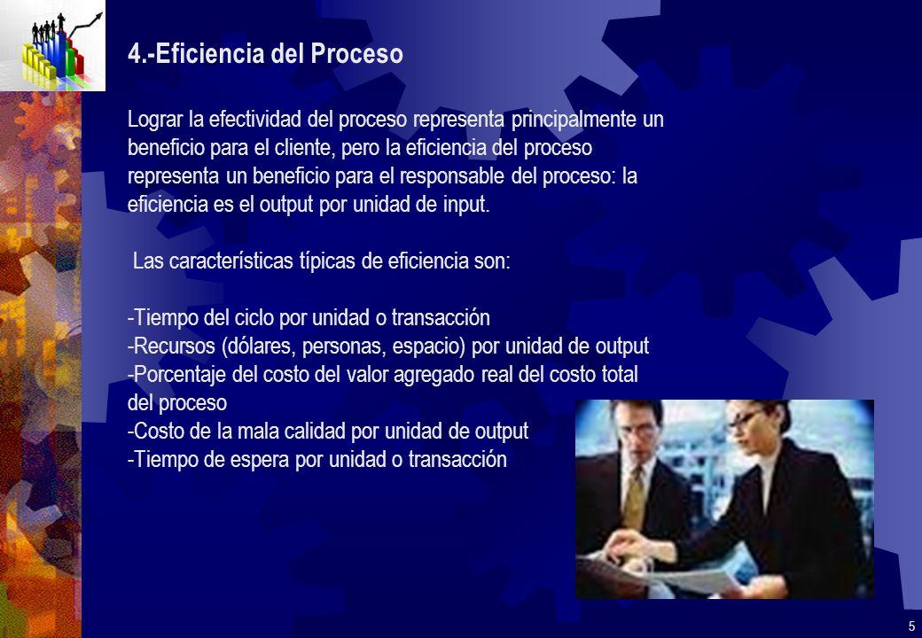 4.-Eficiencia del Proceso