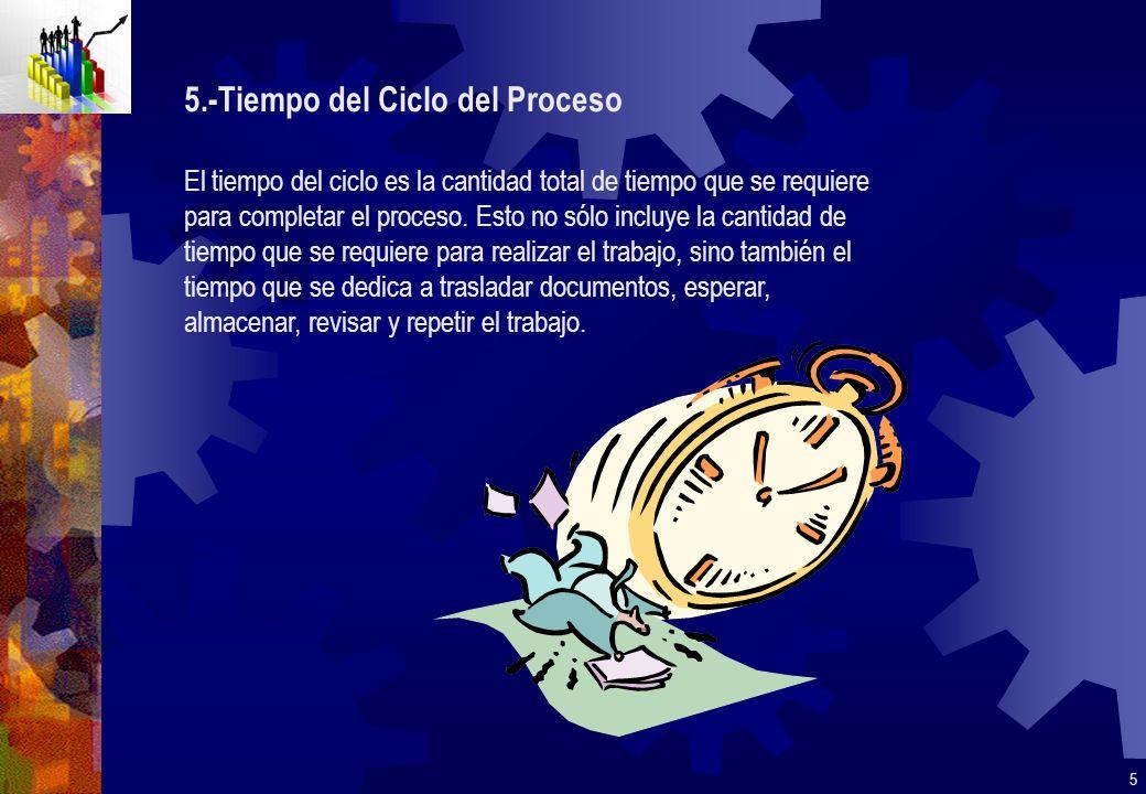 5.-Tiempo del Ciclo del Proceso