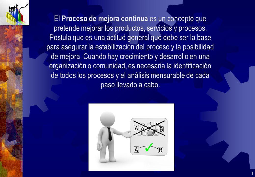 El Proceso de mejora continua es un concepto que pretende mejorar los productos, servicios y procesos.
