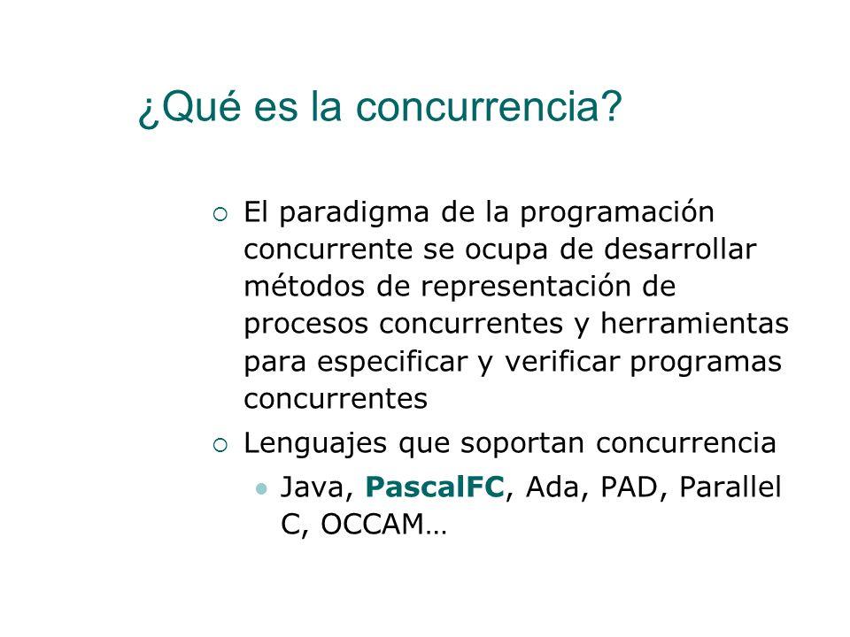 ¿Qué es la concurrencia